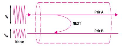 net concepts 001